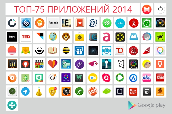 Google ������� ���-75 ���������� 2014 ���� ��� Android